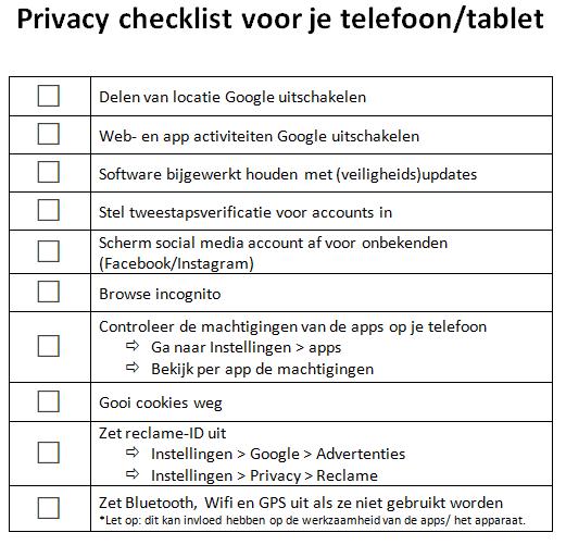 checklist_privacyeventv2